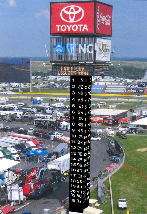 Charlotte Motor Speedway concept image
