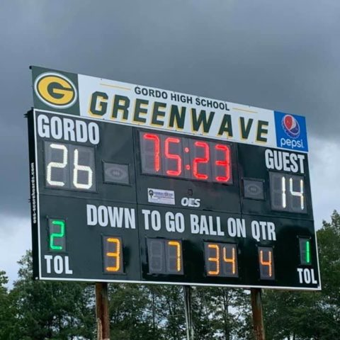 football scoreboard with red, green. yellow and white LED digits