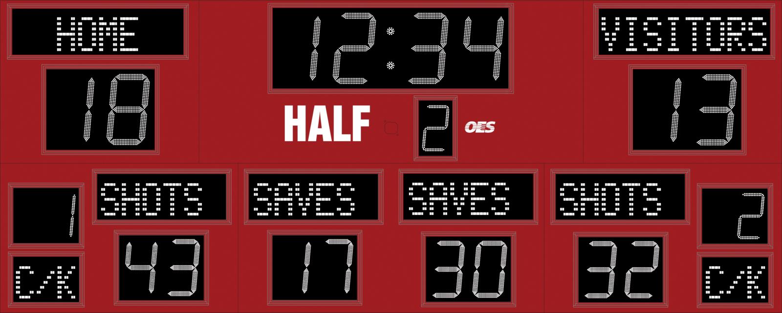 red scoreboard